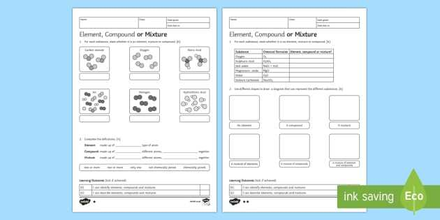 Elements Compounds and Mixtures Worksheet Pdf as Well as Ks3 Element Pound or Mixture Homework Worksheet Activity