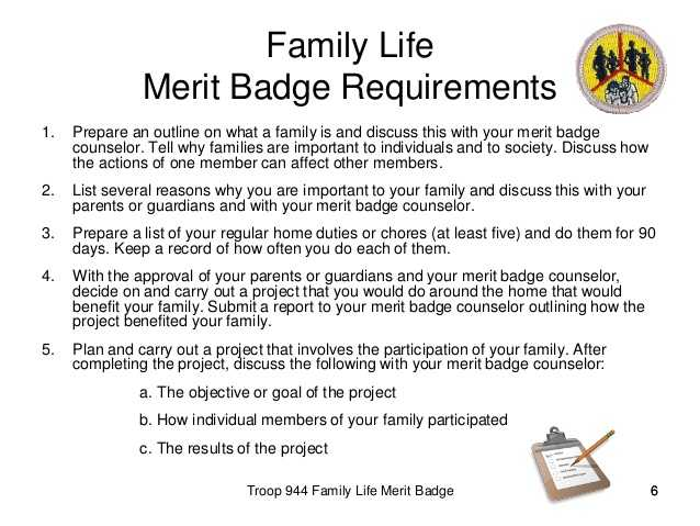 Emergency Prep Merit Badge Worksheet together with Worksheets 42 Unique Cooking Merit Badge Worksheet High Resolution