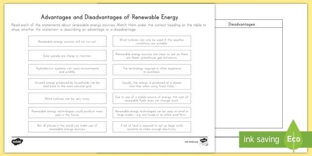 Energy Resources Worksheet and Renewable Resources Advantage or Disadvantage Worksheet