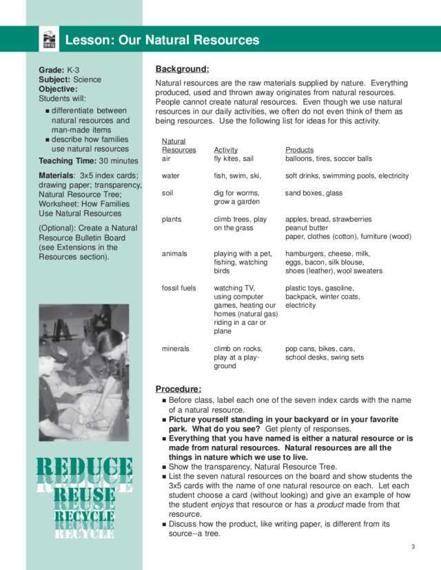 Energy Resources Worksheet together with Our Natural Resources Lesson Plan Lesson Planet
