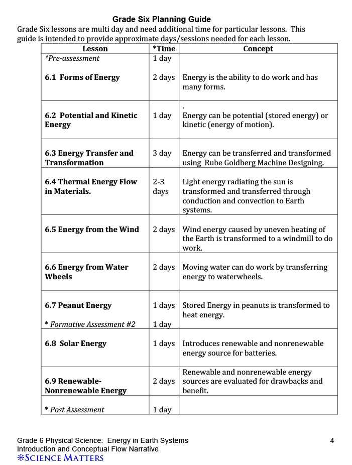 Energy Transformation Worksheet Pdf or forms Energy Worksheet 8th Grade the Best Worksheets Image