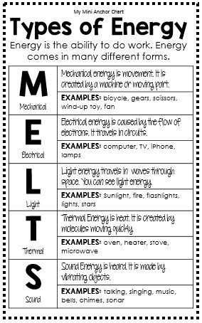 Energy Vocabulary Worksheet with Types Energy Worksheet Fresh Science Mini Anchor Charts Gallery