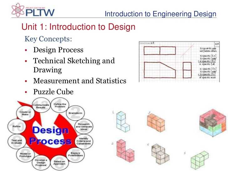 Engineering Design Process Worksheet Answers and Introduction to Engineering Design Pier Sun Ho