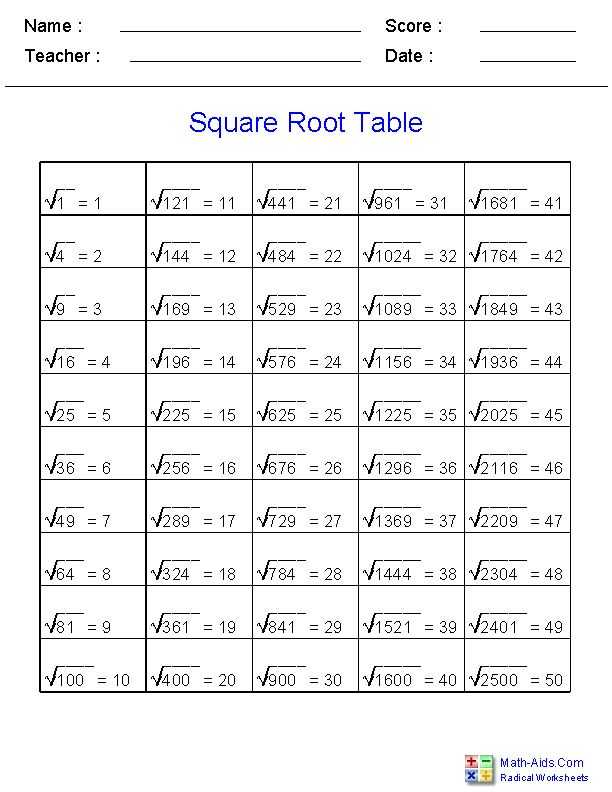 Estimating Square Roots Worksheet or 7 Best Math Images On Pinterest