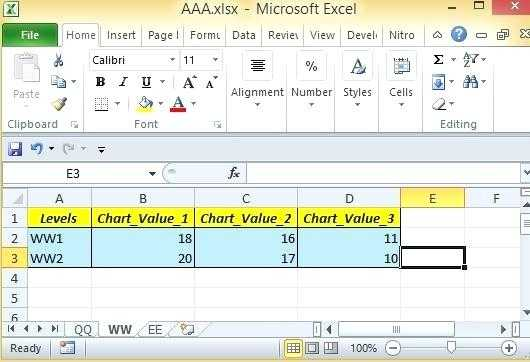 Excel Vba Current Worksheet and Excel Vba Value2 – Buonappetitoub