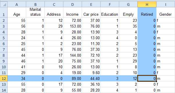 Excel Vba Current Worksheet and Highlight Active Cell In Excel Vba