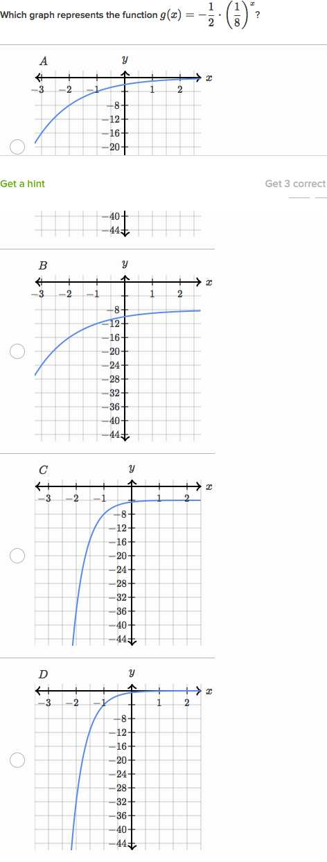 Exponential Equations Worksheet and Graphing Exponential Functions Worksheet Answers Worksheets for All