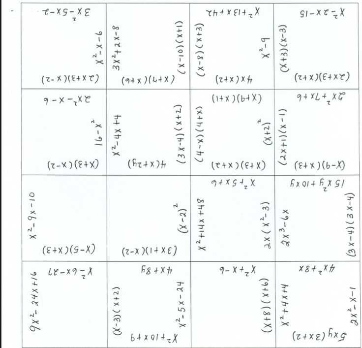 Factoring Trinomials with Leading Coefficient Worksheet or 60 Best Factoring and Quadratics Images On Pinterest