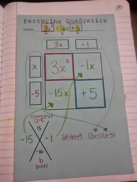 Factoring Trinomials with Leading Coefficient Worksheet with Factoring Quadratics Using the Box Method Foldable