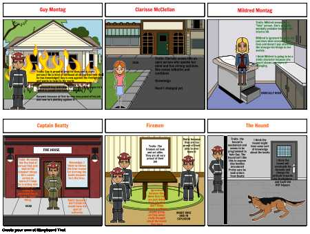 Fahrenheit 451 Character Analysis Worksheet or Fahrenheit 451 Character Map Storyboard by 20jjunge