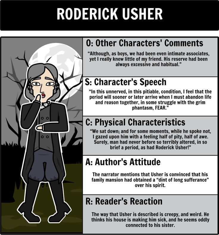Fall Of the House Of Usher Worksheet Answers or 60 Best Edgar Allen Poe Images On Pinterest