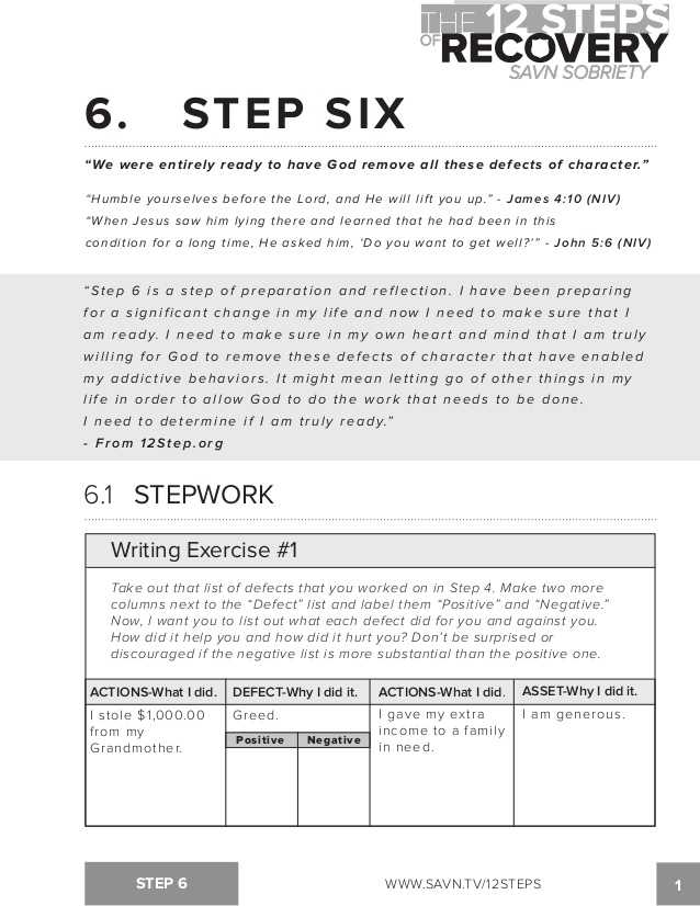 Family Roles In Addiction Worksheets as Well as the 12 Steps Of Recovery Savn sobriety Workbook