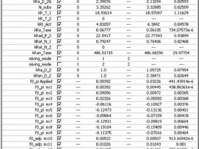 Financial Planning Worksheets Also Retirement Planning Spreadsheet or Annuity Worksheet 0d Tags Annuity