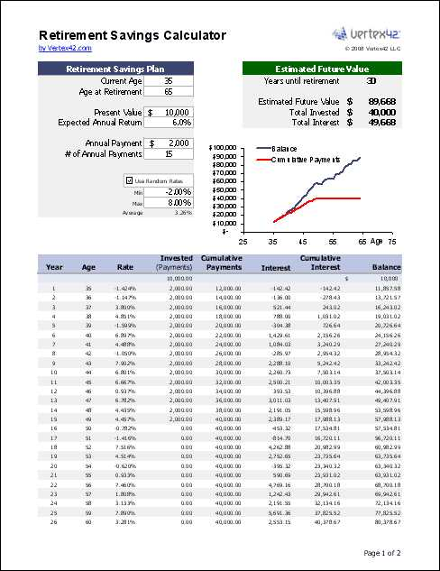 Financial Planning Worksheets as Well as Annuity Spreadsheet Guvecurid