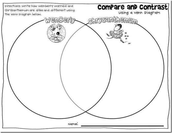 Free Compare and Contrast Worksheets for Kindergarten Also 3706 Best Speech Stuff Images On Pinterest