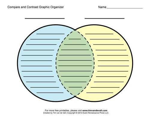 Free Compare and Contrast Worksheets for Kindergarten as Well as Pare and Contrast Graphic organizer