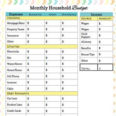 Free Monthly Budget Worksheet Also Your 7 Step Guide to Making A Personal Bud