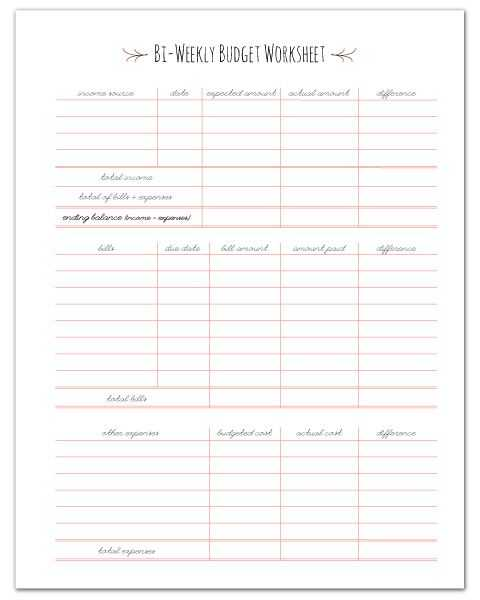 Free Printable Budget Worksheets together with Finance Planners