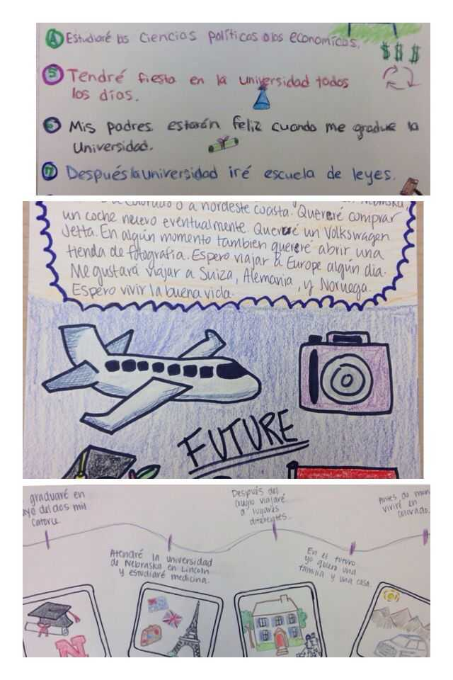 Future Tense Spanish Worksheet and 97 Best Vacaciones Y El Futuro Images On Pinterest