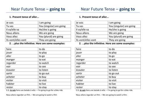 Future Tense Spanish Worksheet as Well as Gcse French Speaking Role Play Restaurant by Audebie Teaching