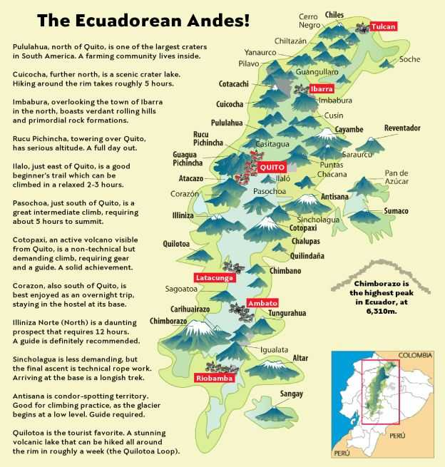 Galapagos the islands that Changed the World Worksheet Also 67 Best Responsible Travel In Ecuador Images On Pinterest