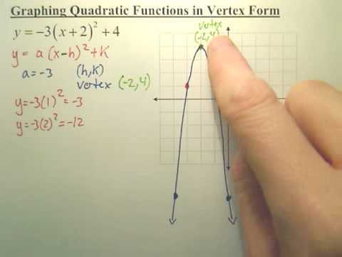 Graphing A Parabola From Vertex form Worksheet Answer Key Along with Worksheets 43 New Graphing Quadratic Functions Worksheet Hi Res