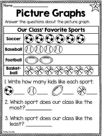 Graphing and Analyzing Scientific Data Worksheet Answer Key or First Grade Math Unit 16 Graphing and Data Analysis