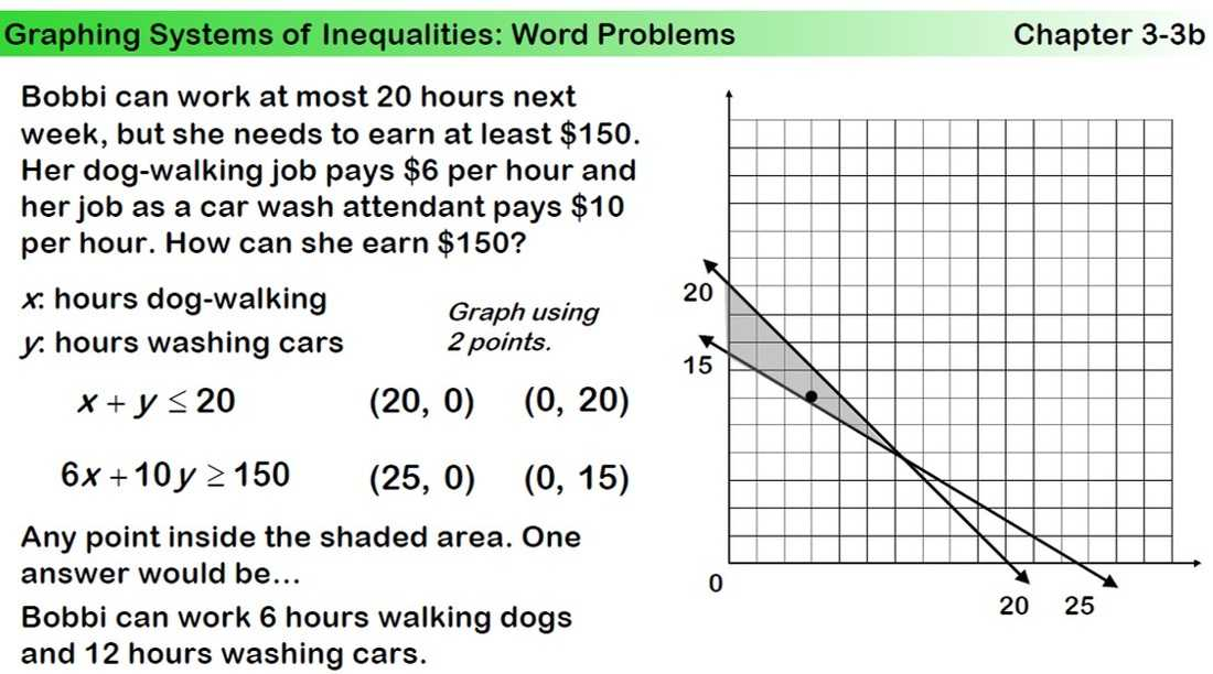 Graphing Inequalities Worksheet as Well as Math Inequalities Worksheet