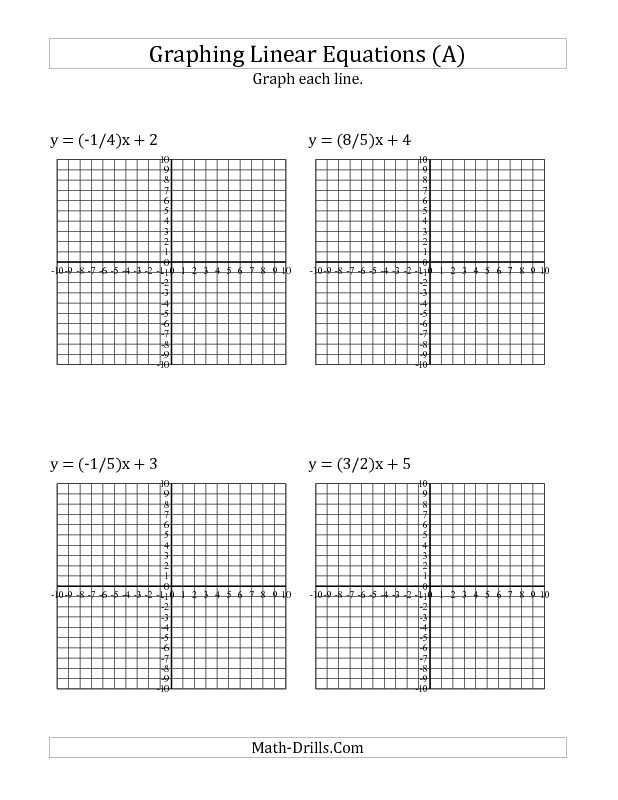 Graphing Linear Equations Worksheet with Answer Key and Graphing Linear Functions Worksheet Answers Best Algebra Archive