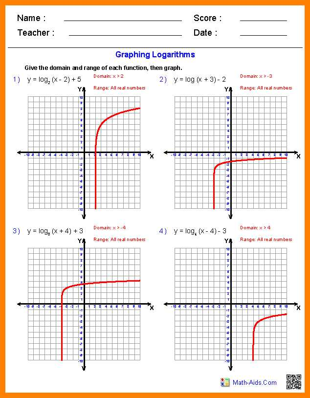 Graphing Logarithmic Functions Worksheet Also Graphing Logarithmic Functions Worksheet Answers Rpdp Kidz Activities