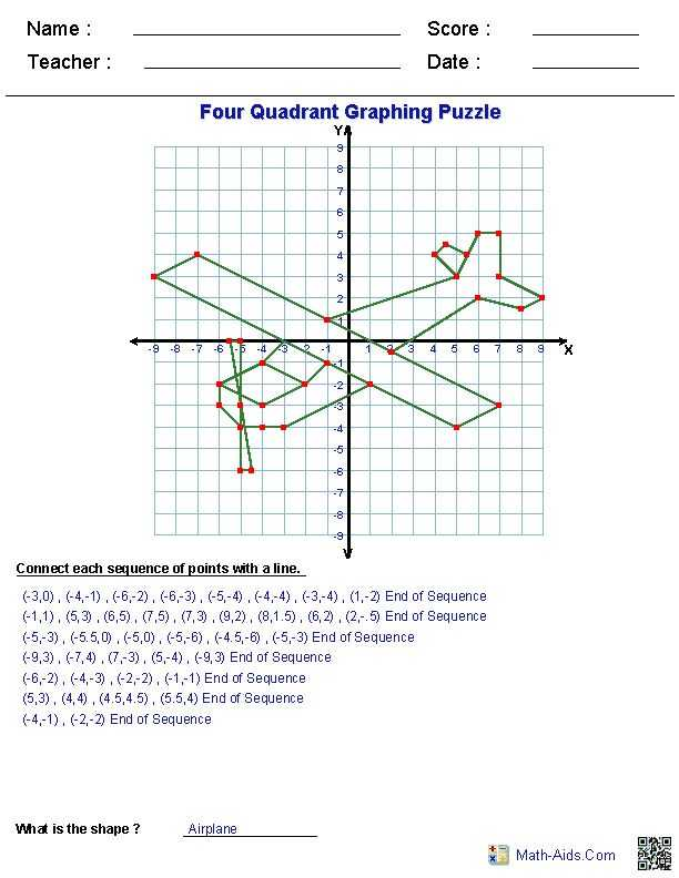 Graphing Points Worksheet and 104 Best Graphs Images On Pinterest