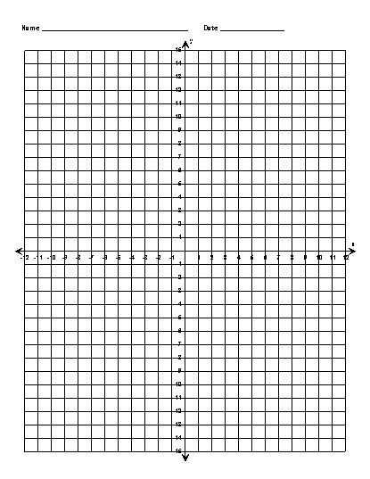 Graphing Points Worksheet and 39 Best Mif 9 Coordinate Plane Images On Pinterest