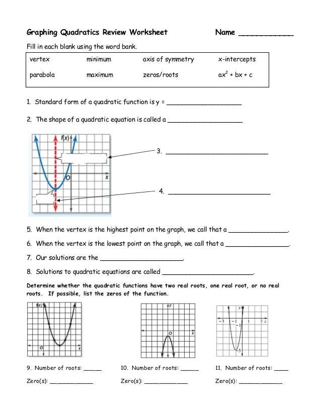 Graphing Quadratic Functions In Vertex form Worksheet or Understanding Graphing Worksheet Answers Worksheets for All