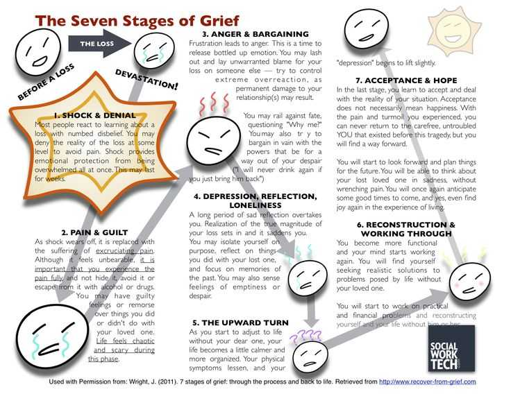Grief and Loss Worksheets and 72 Best Grief Counseling Images On Pinterest