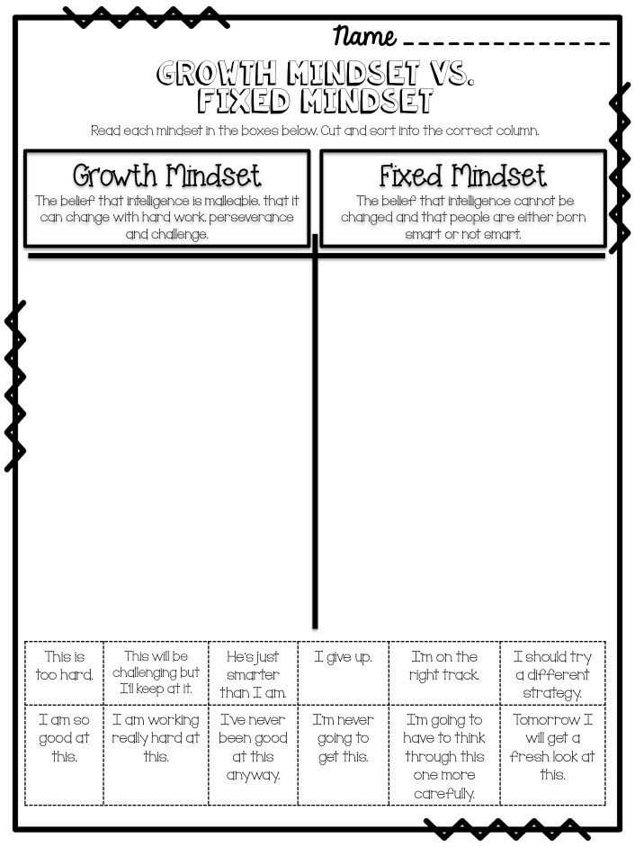 Growth Mindset Worksheet Along with 85 Best Growth Mindset Images On Pinterest