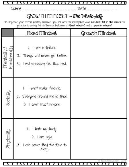 Growth Mindset Worksheet Also Growth Mindset Worksheets – the whole Student