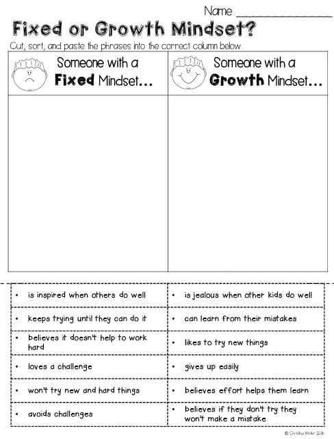 Growth Mindset Worksheet and 41 Best Mindset In the Classroom Images On Pinterest