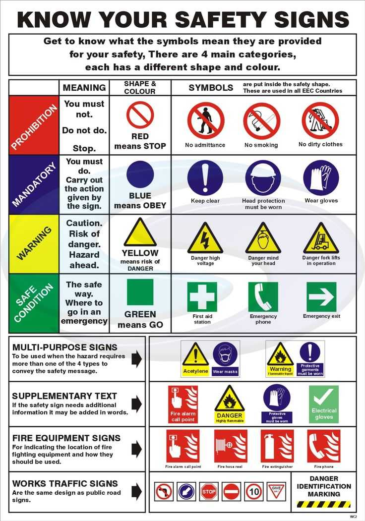 Health and Safety In the Workplace Worksheets Also 31 Best Health and Safety Posters Images On Pinterest