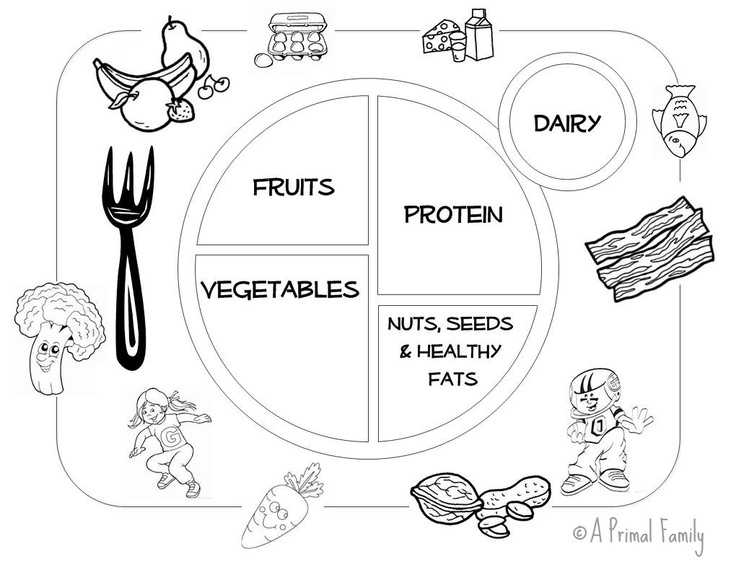 Healthy Eating Worksheets Along with 69 Best Food Images On Pinterest