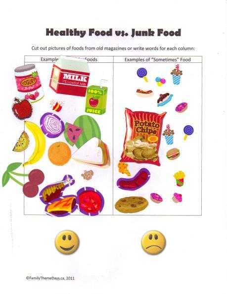 Healthy Eating Worksheets Along with Healthy Food Vs Junk Food Chart Use Stickers or Magazine Pictures