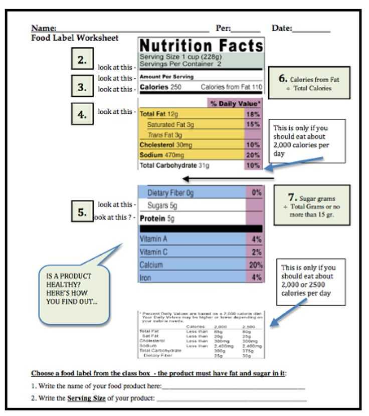 High School Health Worksheets with 14 Best Health Nutrition Education Images On Pinterest