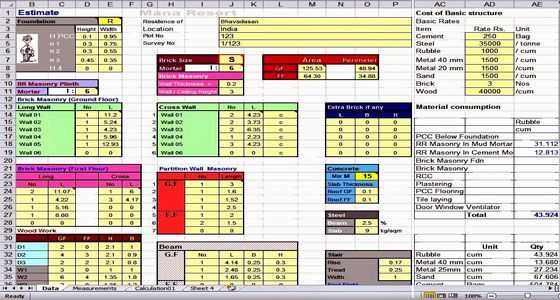 Home Replacement Cost Estimator Worksheet with This is A Sample Cost Estimating Excel Sheet It is A Useful