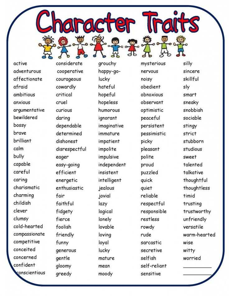 Identifying Character Traits Worksheet or 79 Best Character Traits Images On Pinterest