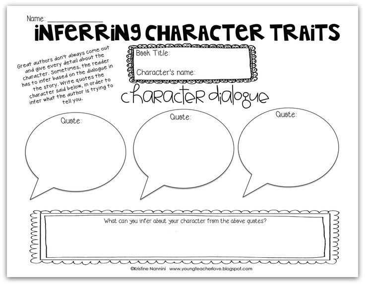 Identifying Character Traits Worksheet together with Inferring Character Traits Through Dialogue Plus A Free Graphic