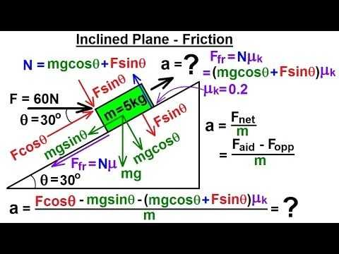 Inclined Plane Worksheet Along with Physics Mechanics Friction & forces at Angles 6 Of 8 Inclined