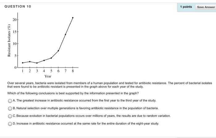 Interpreting Graphics Worksheet Answers Biology and Worksheets 46 Re Mendations solubility Curve Worksheet Hi Res