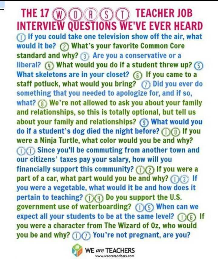 Interview Worksheet for Students as Well as 74 Best Teach Job Interviews Images On Pinterest