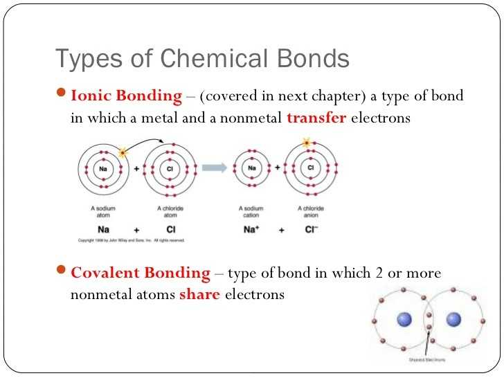 Ionic Bonding Worksheet together with 20 New Bonding Basics Worksheet Answers