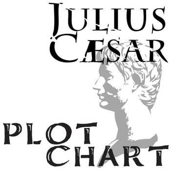 Julius Caesar Vocabulary Act 1 Worksheet Answers and Julius Caesar Plot Chart Diagram Arc Freytag S Pyramidplay Julius