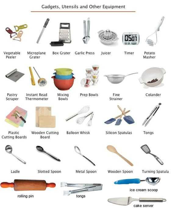 Kitchen tools Worksheet Along with Cooking Pots and Pans Names Google Search English